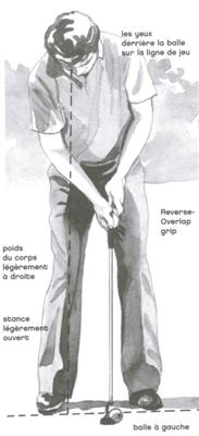 Stance et position du corps au putting